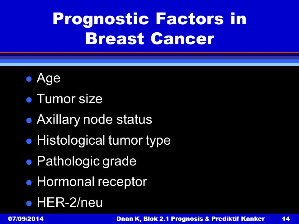Prognostic Factors in Breast Cancer