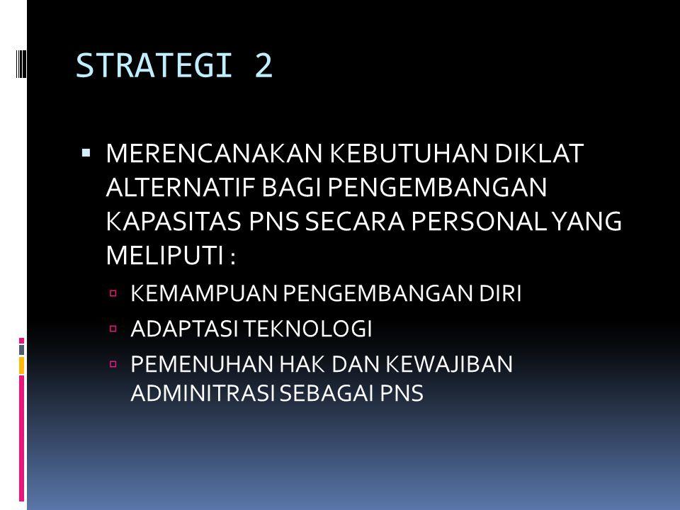 STRATEGI 2 MERENCANAKAN KEBUTUHAN DIKLAT ALTERNATIF BAGI PENGEMBANGAN KAPASITAS PNS SECARA PERSONAL YANG MELIPUTI :