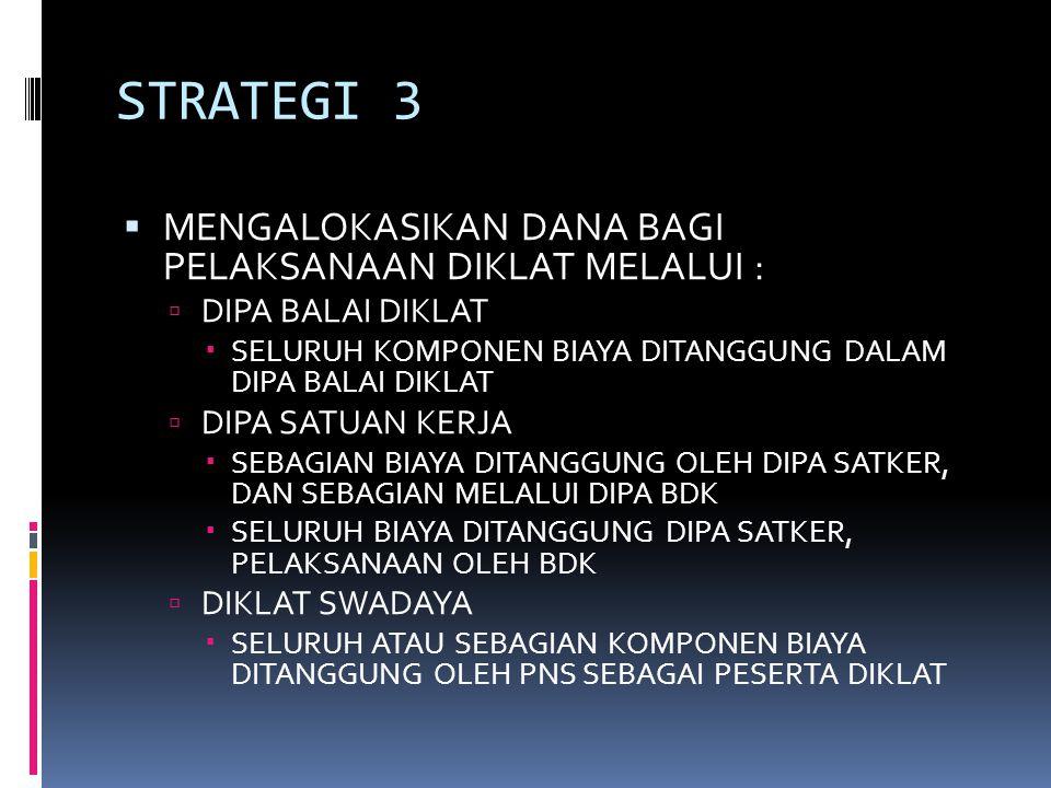 STRATEGI 3 MENGALOKASIKAN DANA BAGI PELAKSANAAN DIKLAT MELALUI :