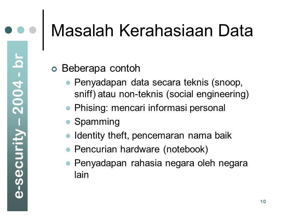Masalah Kerahasiaan Data