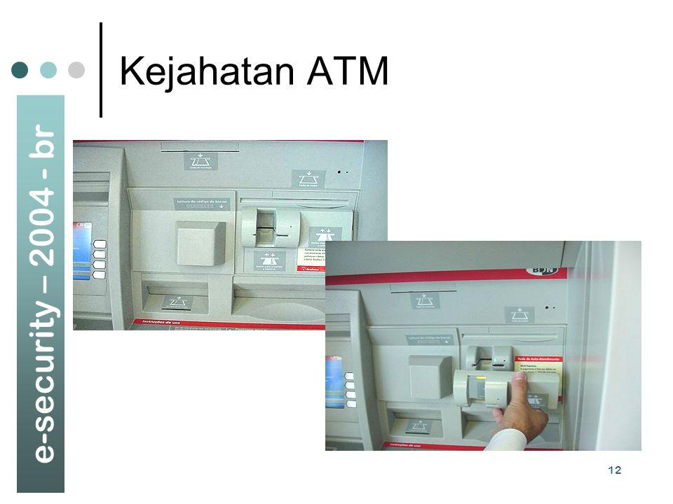 Kejahatan ATM