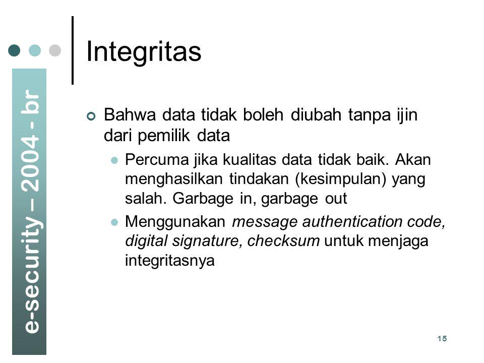 Integritas Bahwa data tidak boleh diubah tanpa ijin dari pemilik data