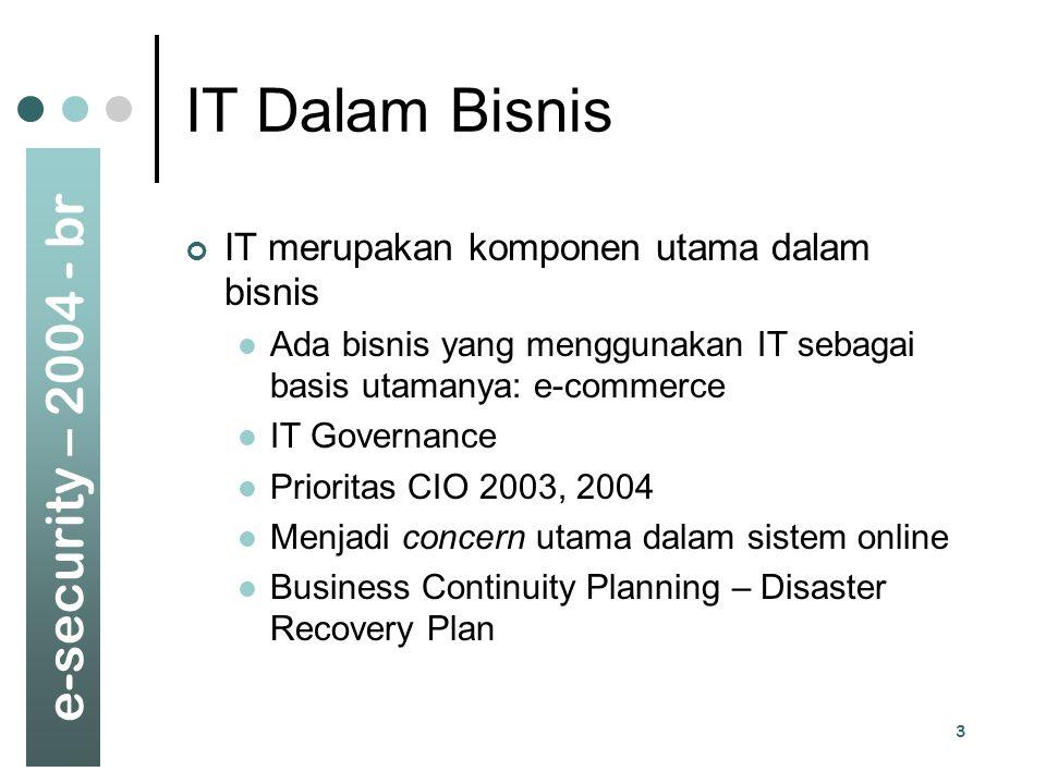 IT Dalam Bisnis IT merupakan komponen utama dalam bisnis