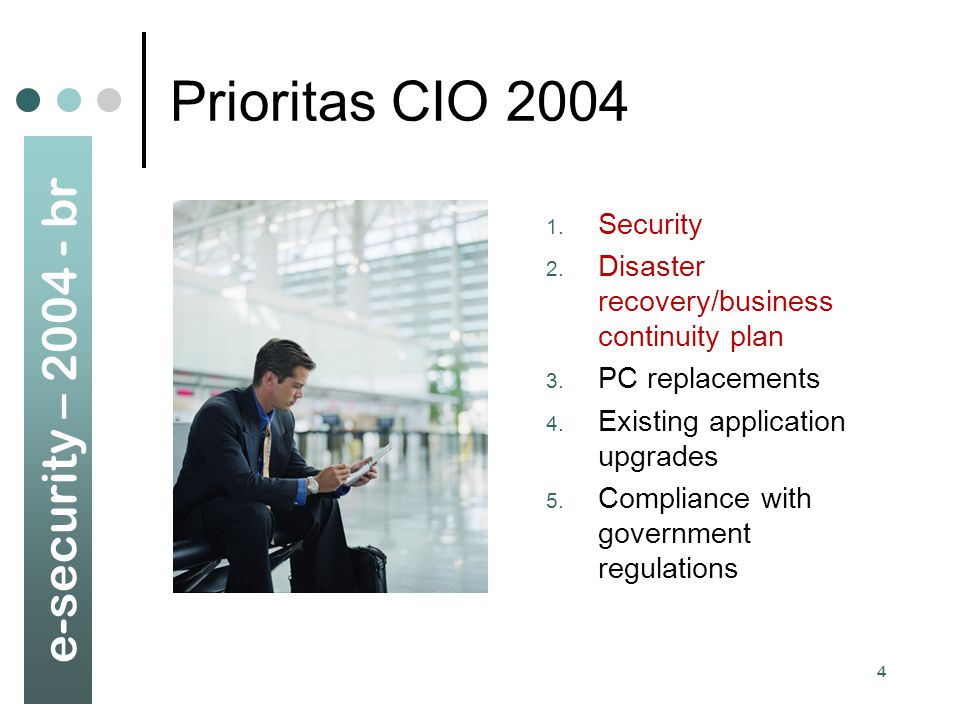 Prioritas CIO 2004 Security Disaster recovery/business continuity plan