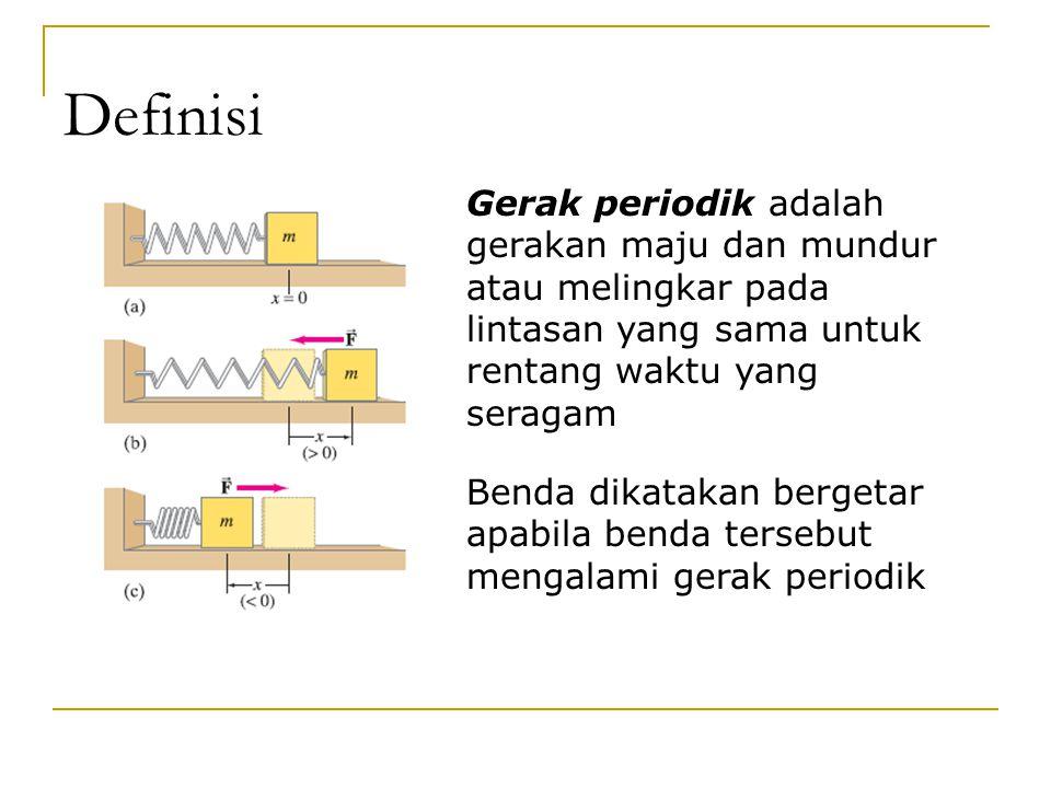 Definisi Gerak periodik adalah gerakan maju dan mundur atau melingkar pada lintasan yang sama untuk rentang waktu yang seragam.