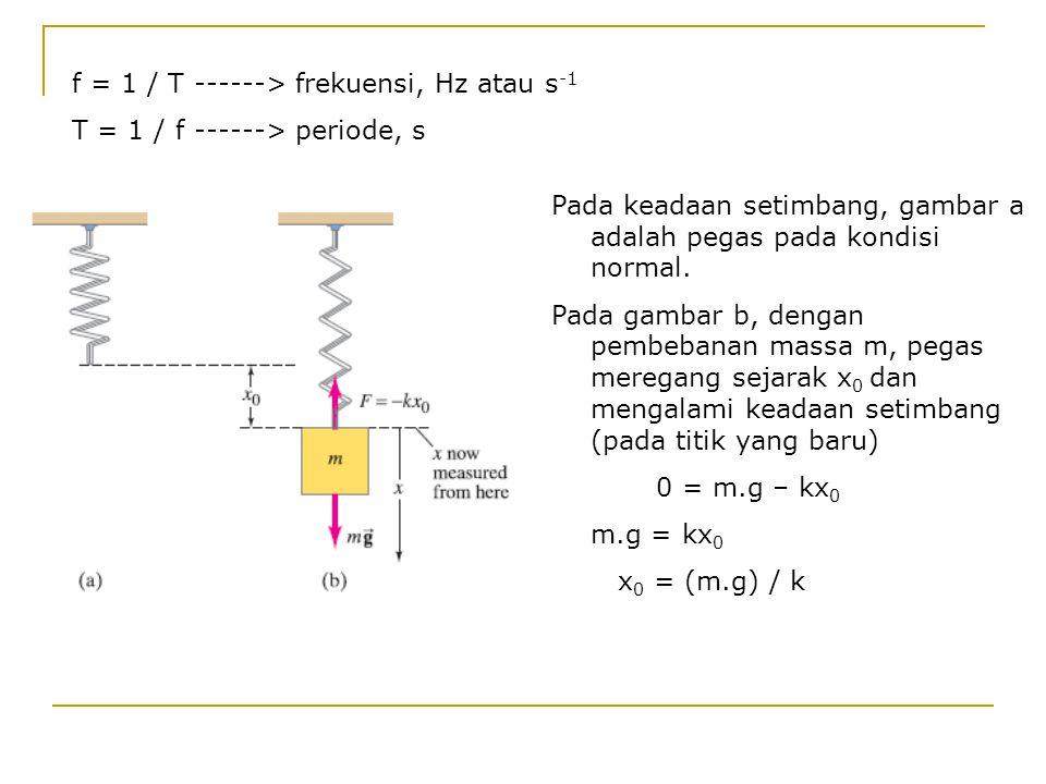 f = 1 / T ------> frekuensi, Hz atau s-1
