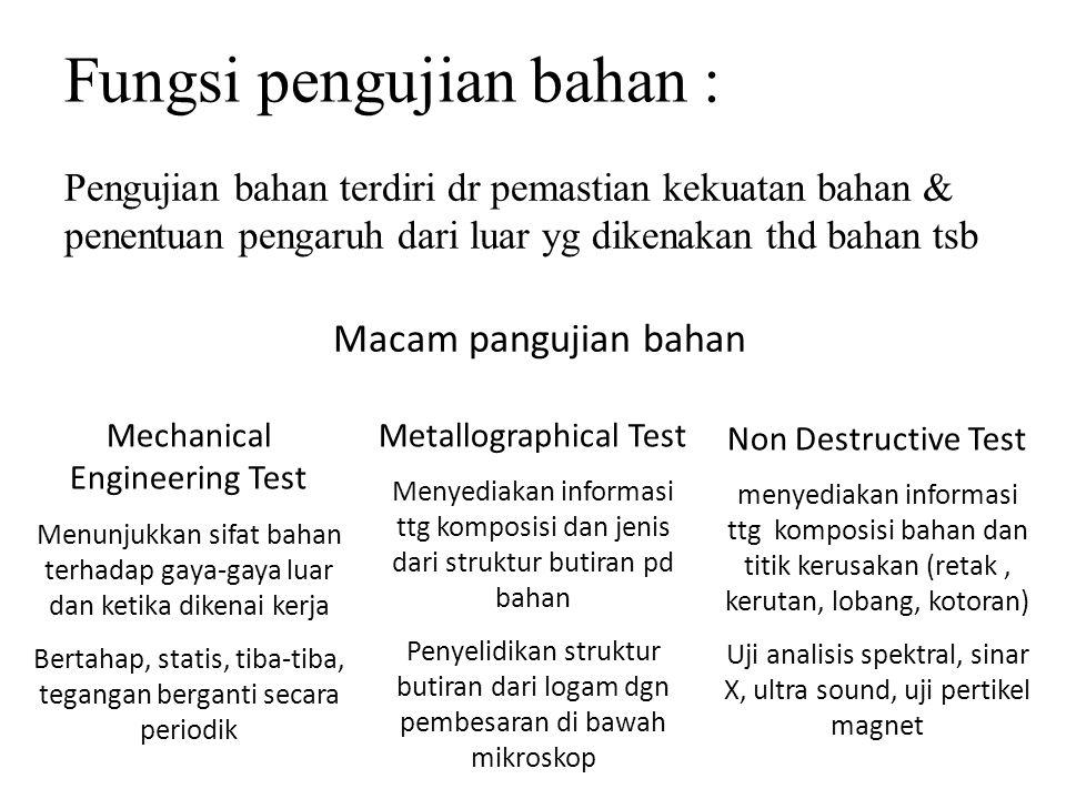 Fungsi pengujian bahan :