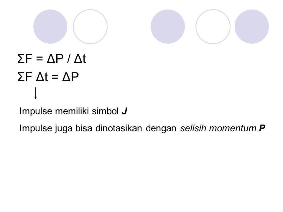 ΣF = ΔP / Δt ΣF Δt = ΔP Impulse memiliki simbol J