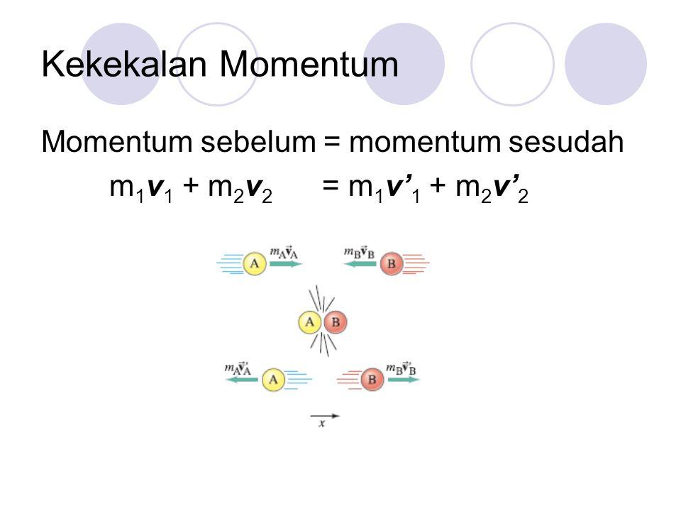Kekekalan Momentum Momentum sebelum = momentum sesudah