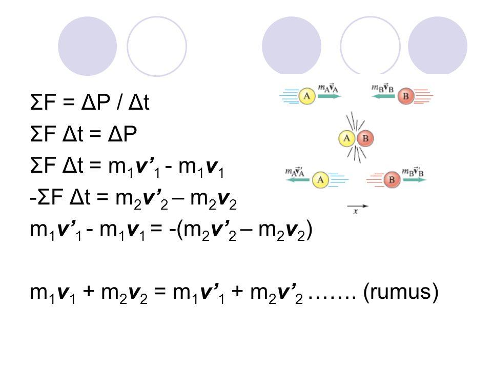 ΣF = ΔP / Δt ΣF Δt = ΔP. ΣF Δt = m1v'1 - m1v1. -ΣF Δt = m2v'2 – m2v2. m1v'1 - m1v1 = -(m2v'2 – m2v2)