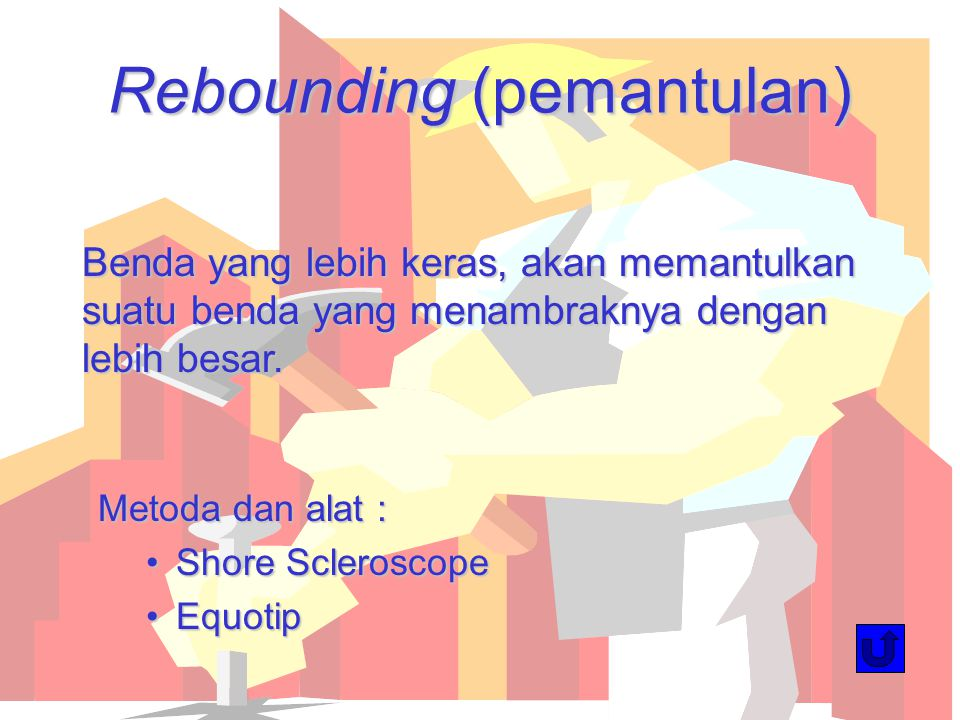 Rebounding (pemantulan)