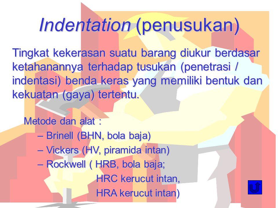 Indentation (penusukan)