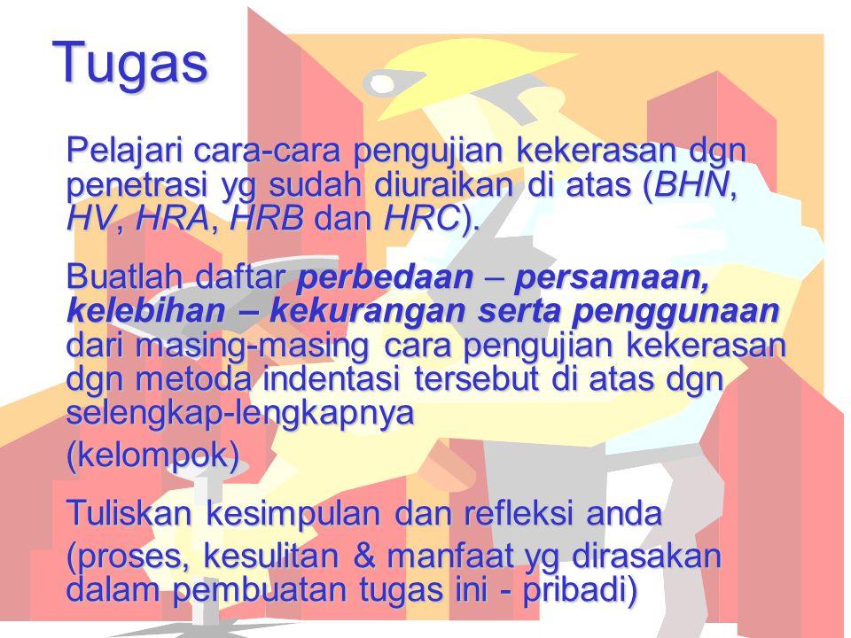 Tugas Pelajari cara-cara pengujian kekerasan dgn penetrasi yg sudah diuraikan di atas (BHN, HV, HRA, HRB dan HRC).
