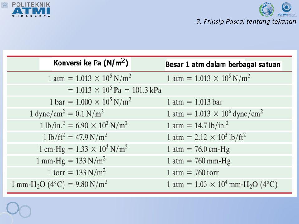 3. Prinsip Pascal tentang tekanan