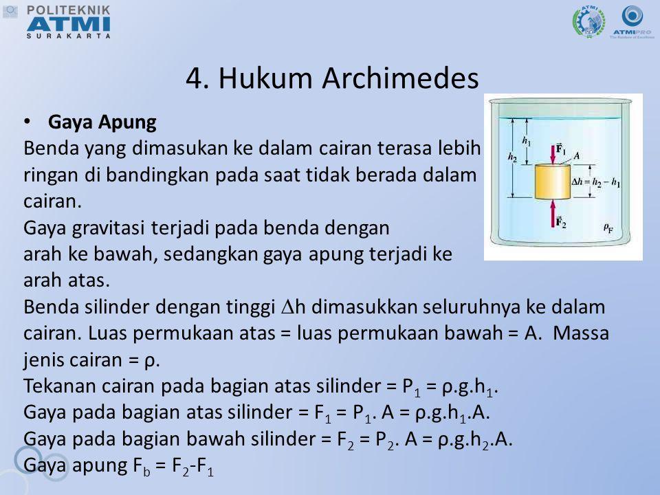 4. Hukum Archimedes Gaya Apung