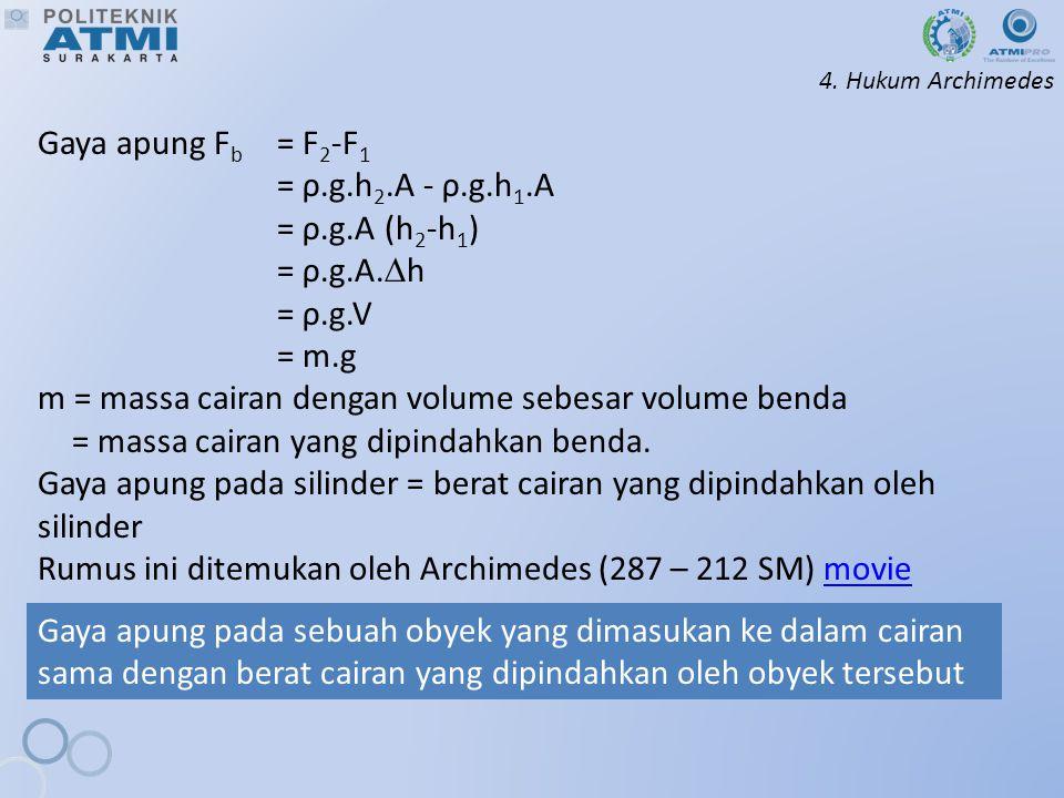 4. Hukum Archimedes
