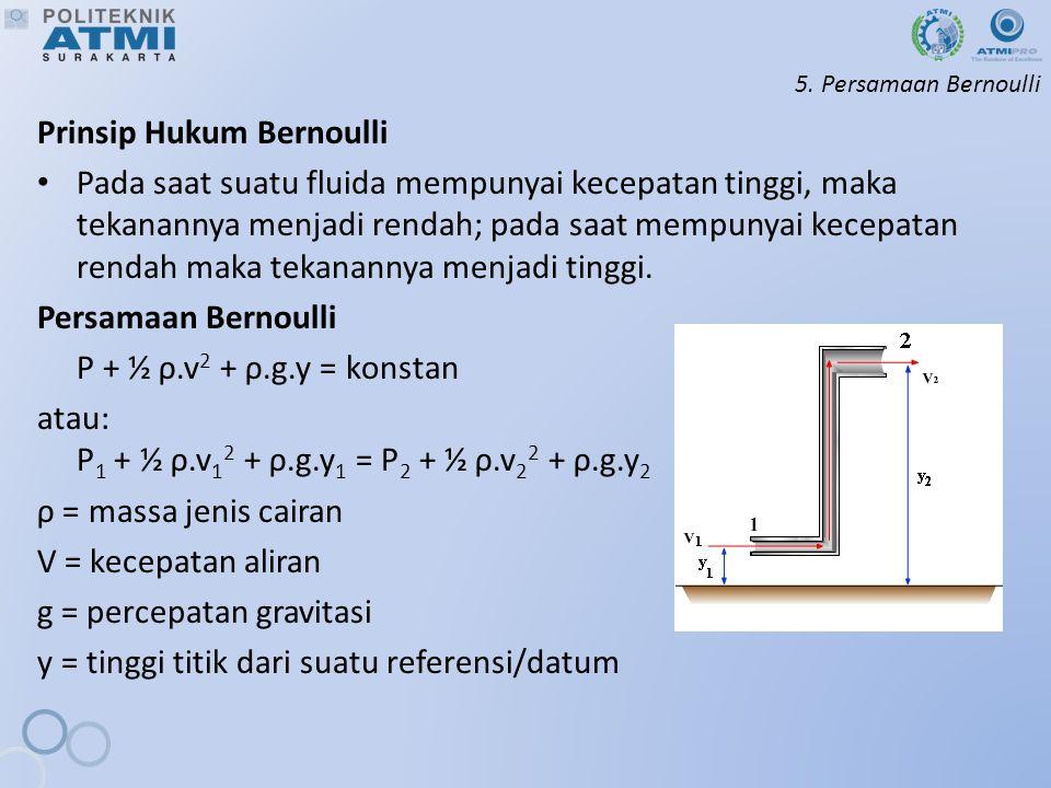 Prinsip Hukum Bernoulli