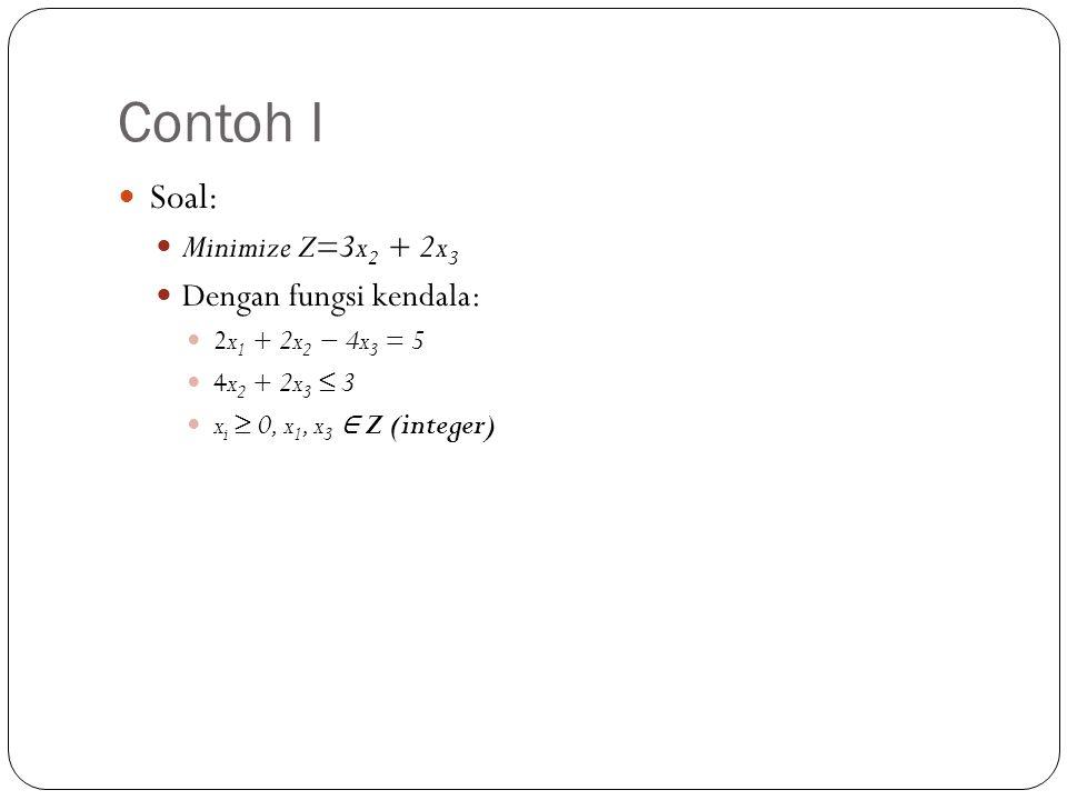 Contoh I Soal: Minimize Z=3x2 + 2x3 Dengan fungsi kendala: