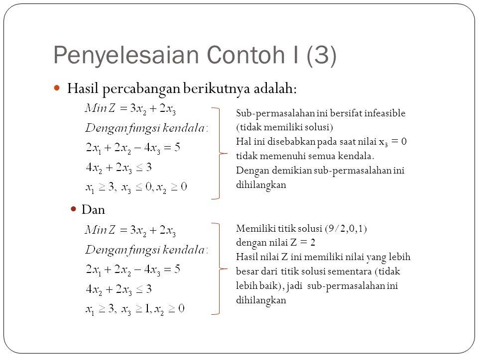 Penyelesaian Contoh I (3)