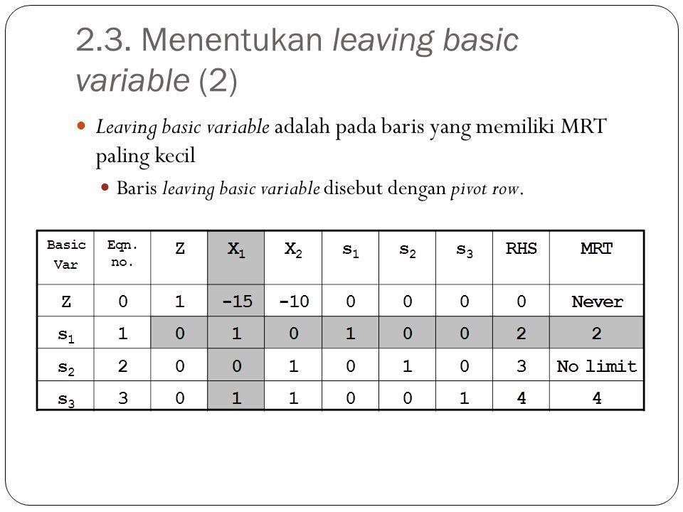 2.3. Menentukan leaving basic variable (2)