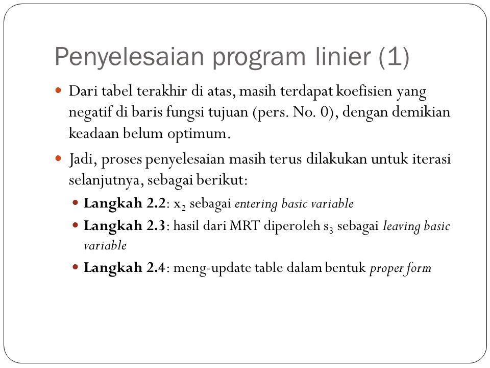 Penyelesaian program linier (1)