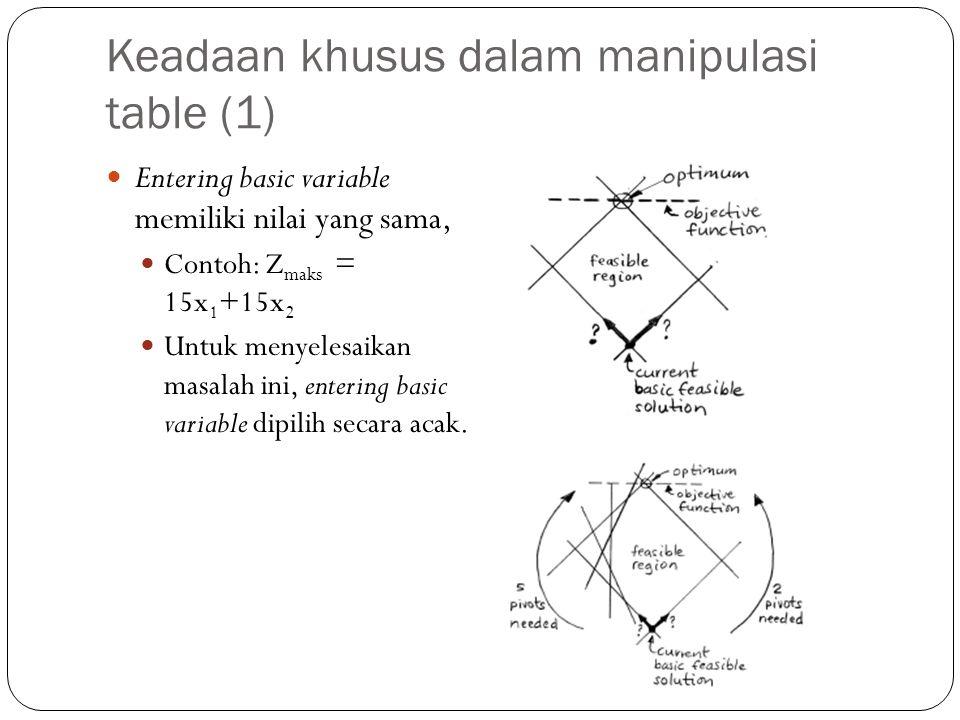 Keadaan khusus dalam manipulasi table (1)