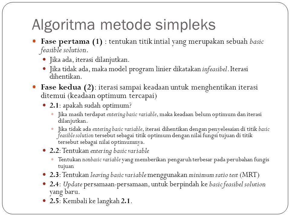 Algoritma metode simpleks