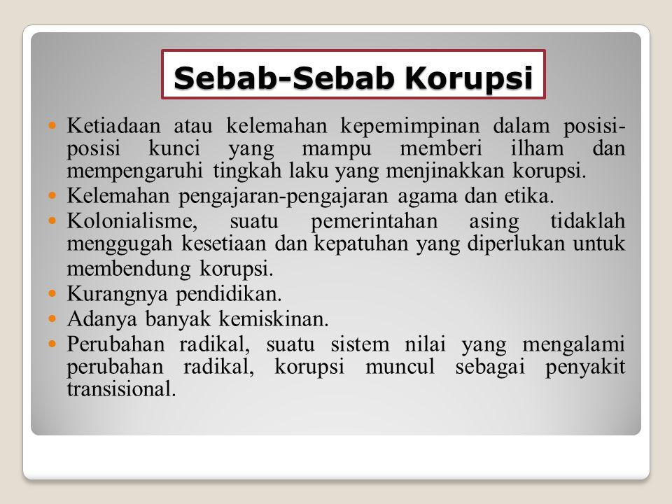 Sebab-Sebab Korupsi