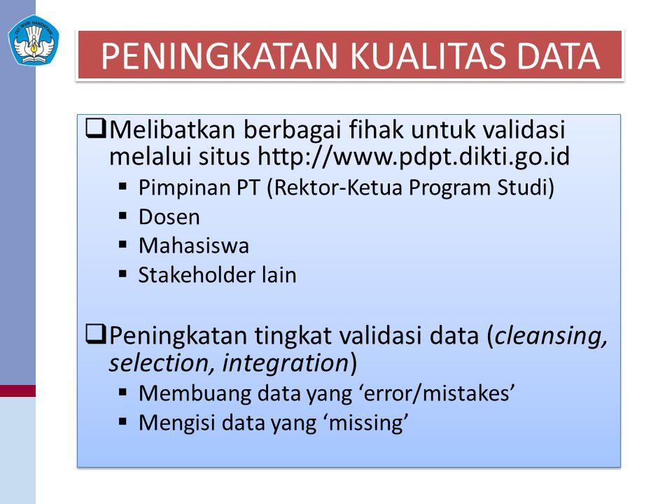 PENINGKATAN KUALITAS DATA