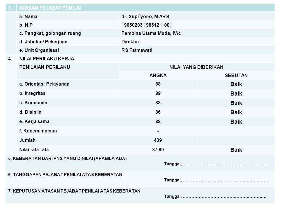 Baik 3. ATASAN PEJABAT PENILAI a. Nama dr. Supriyono, M.ARS b. NIP