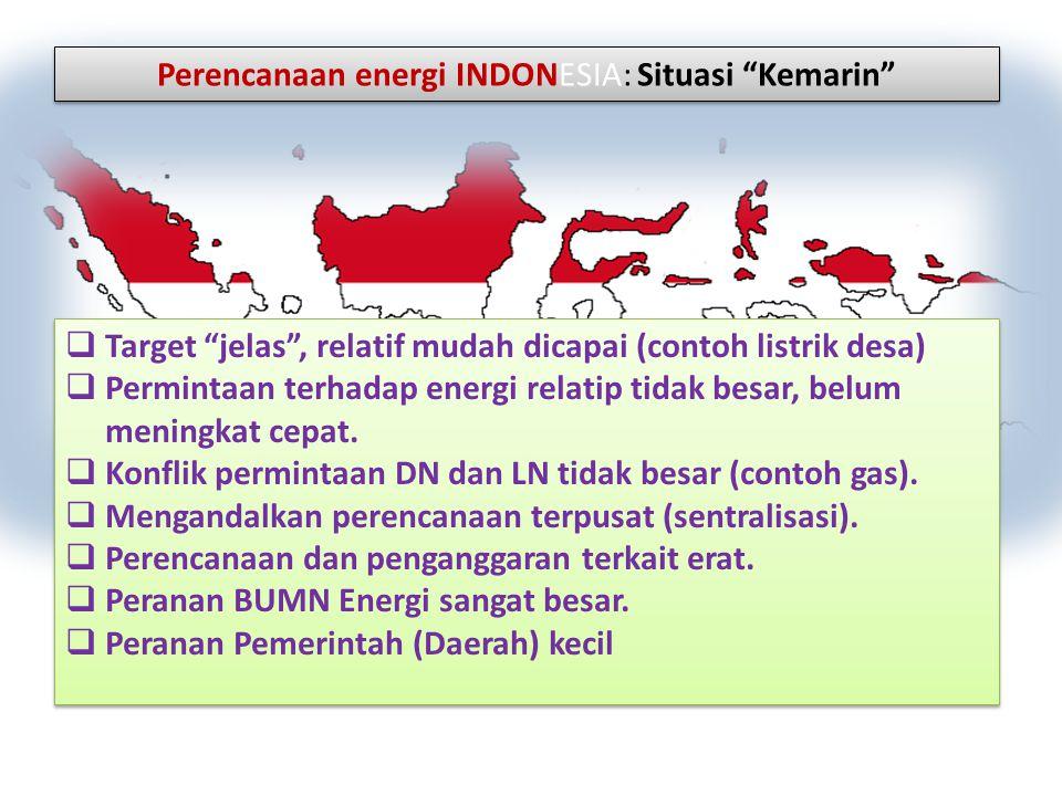 Perencanaan energi INDONESIA: Situasi Kemarin
