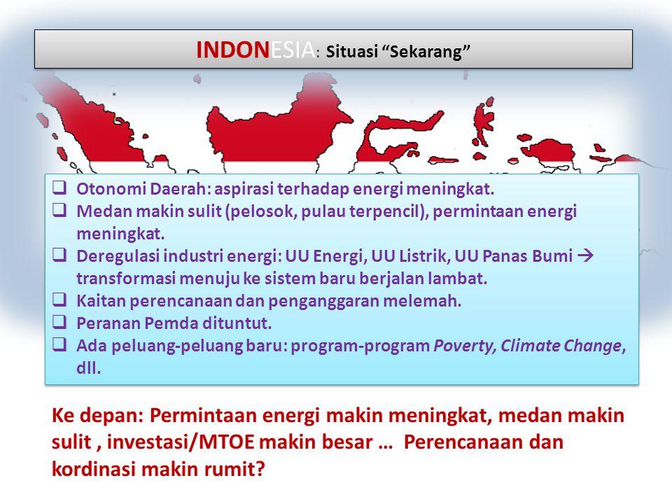 INDONESIA: Situasi Sekarang