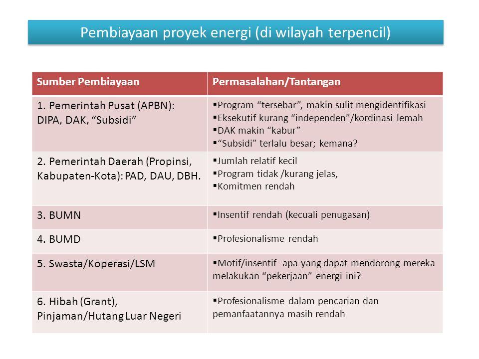 Pembiayaan proyek energi (di wilayah terpencil)