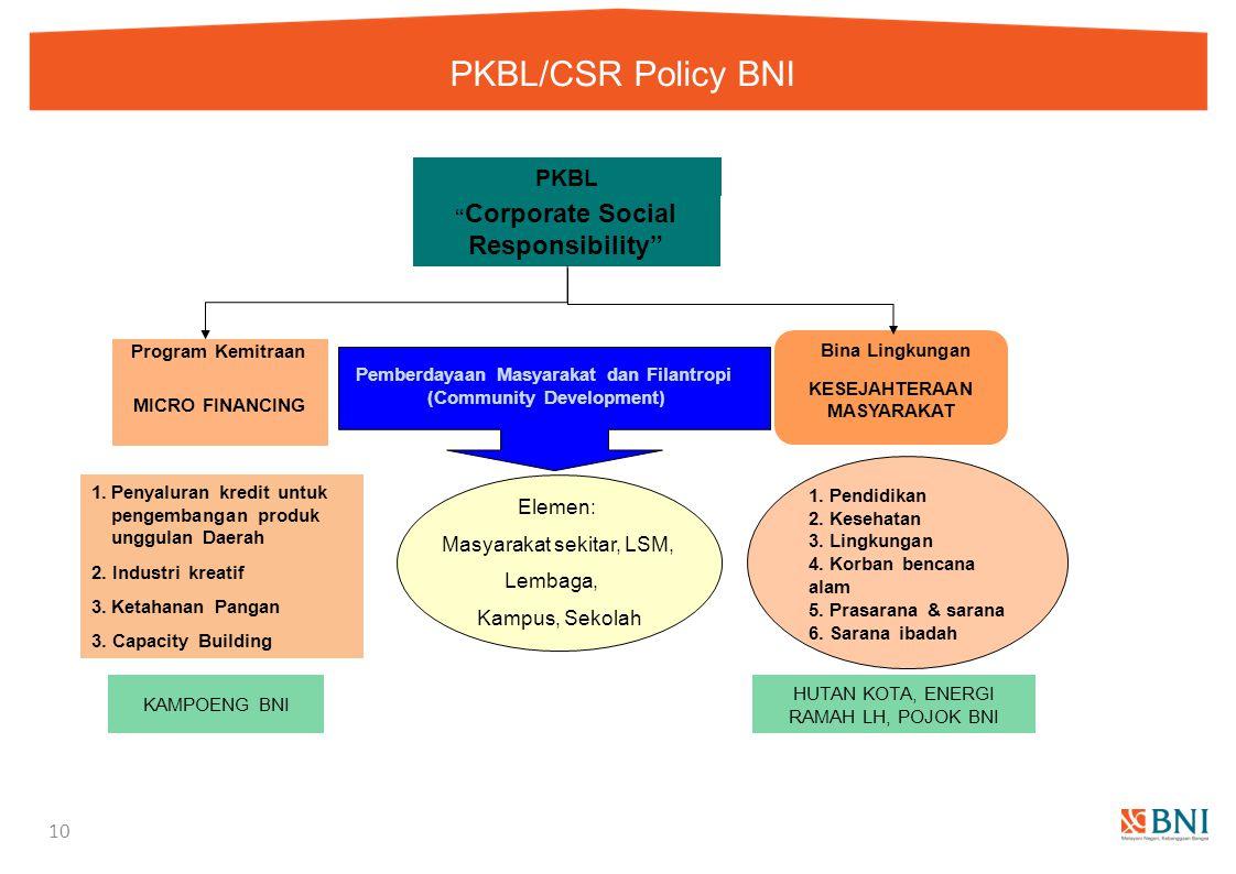 PKBL/CSR Policy BNI Responsibility PKBL Elemen: