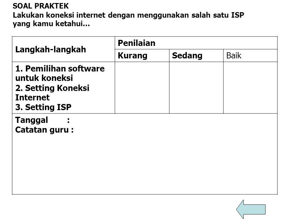 1. Pemilihan software untuk koneksi 2. Setting Koneksi Internet