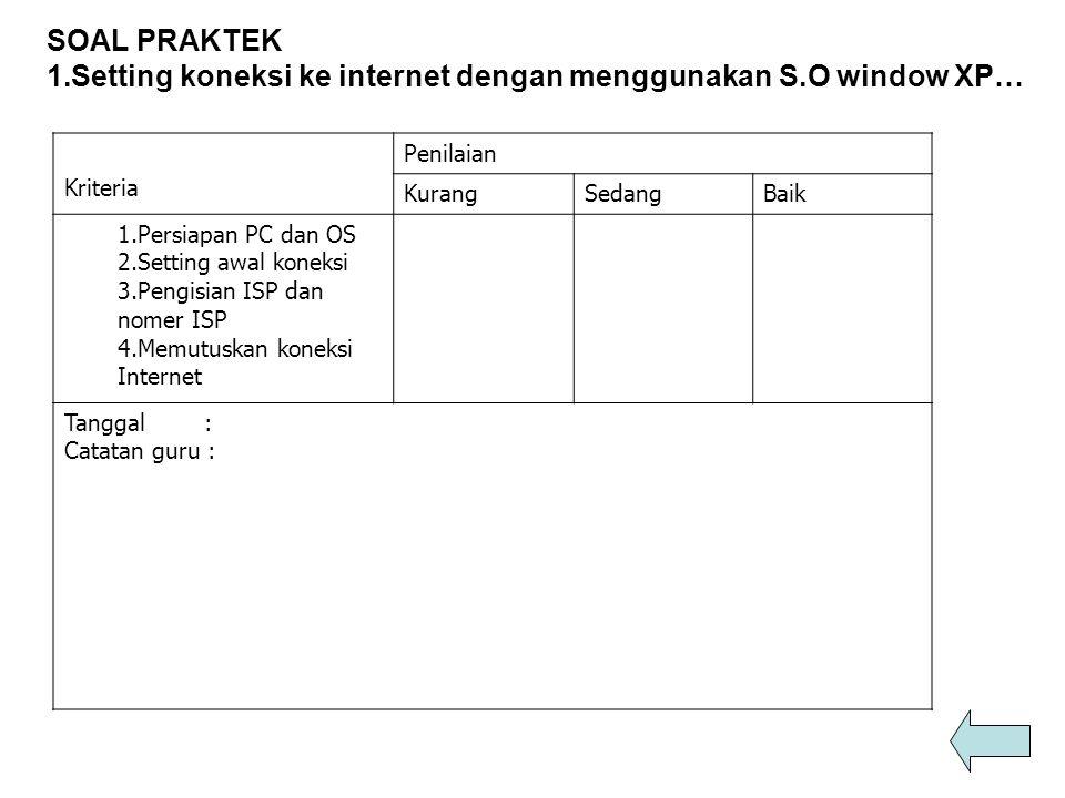 Setting koneksi ke internet dengan menggunakan S.O window XP…