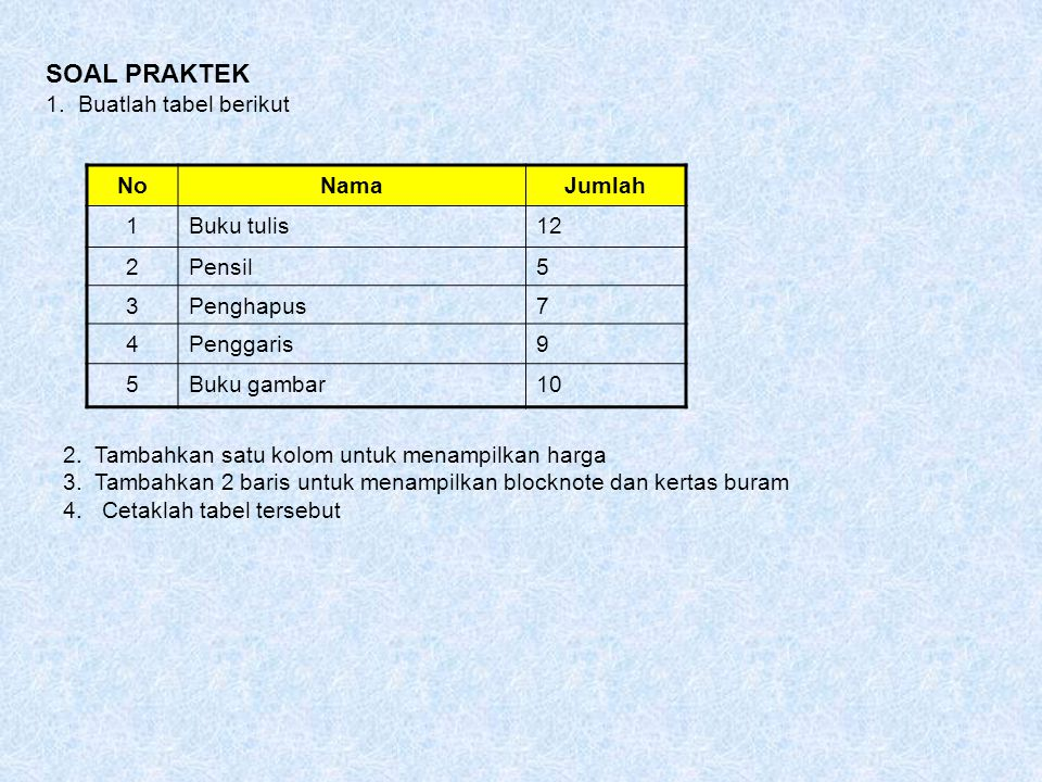 SOAL PRAKTEK 1. Buatlah tabel berikut No Nama Jumlah 1 Buku tulis 12 2