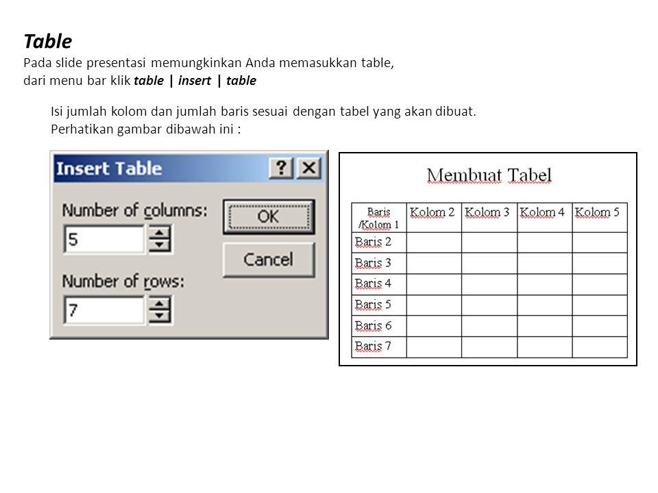 Table Pada slide presentasi memungkinkan Anda memasukkan table,