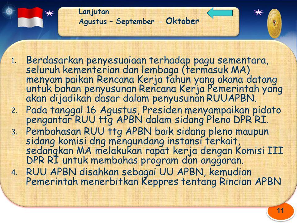 Lanjutan Agustus – September - Oktober.