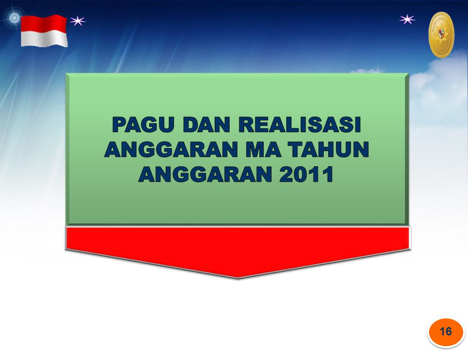 PAGU DAN REALISASI ANGGARAN MA TAHUN ANGGARAN 2011