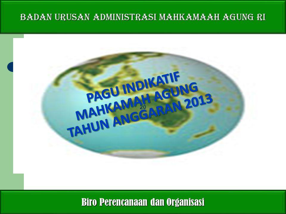 PAGU INDIKATIF MAHKAMAH AGUNG TAHUN ANGGARAN 2013