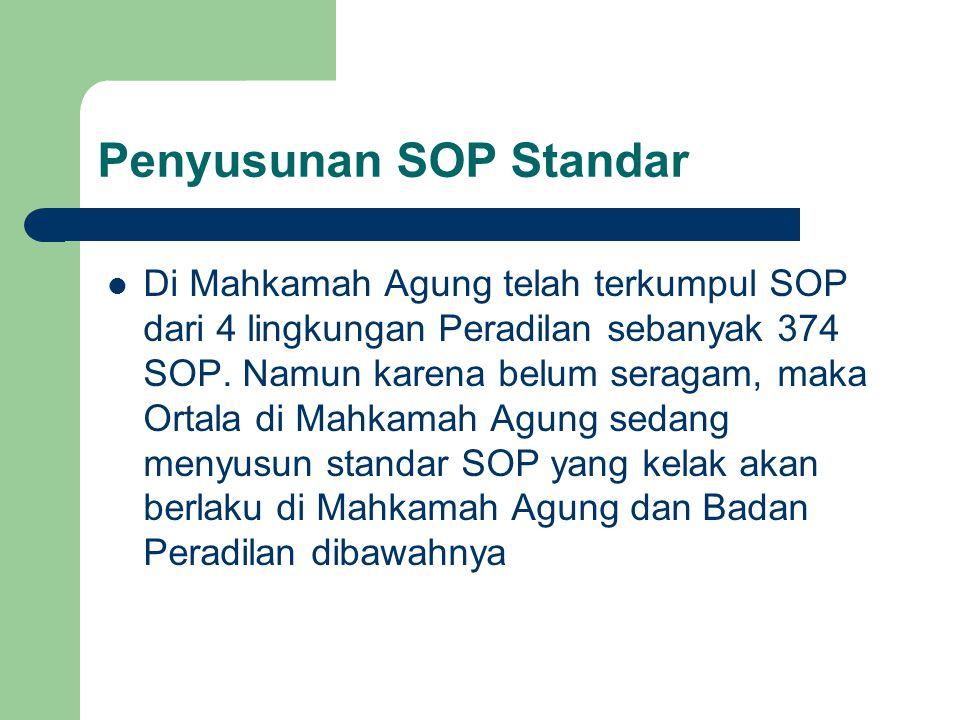 Penyusunan SOP Standar
