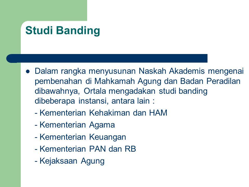 Studi Banding