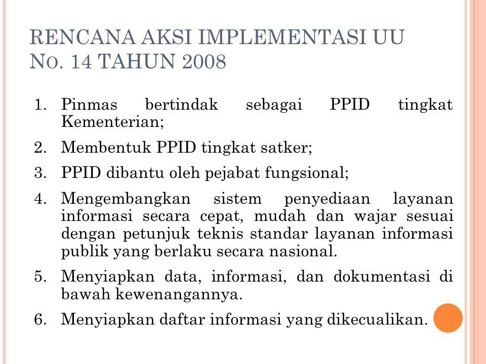 RENCANA AKSI IMPLEMENTASI UU No. 14 TAHUN 2008