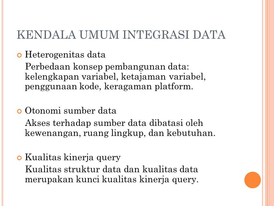 KENDALA UMUM INTEGRASI DATA