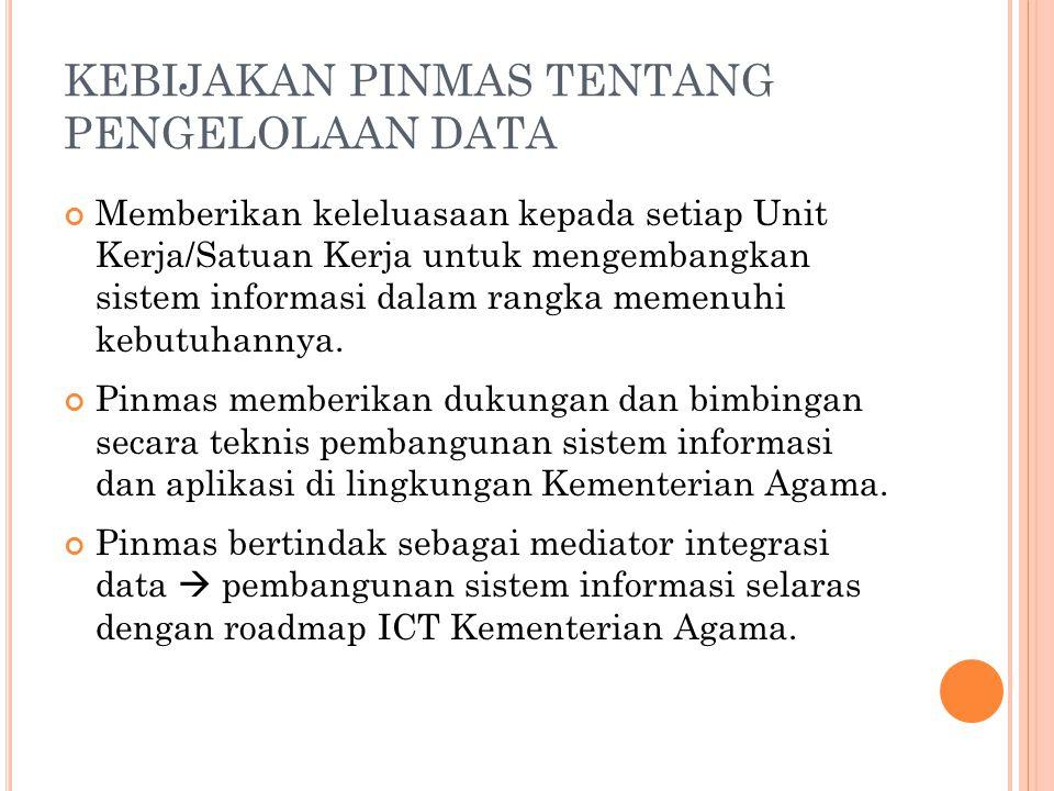 KEBIJAKAN PINMAS TENTANG PENGELOLAAN DATA