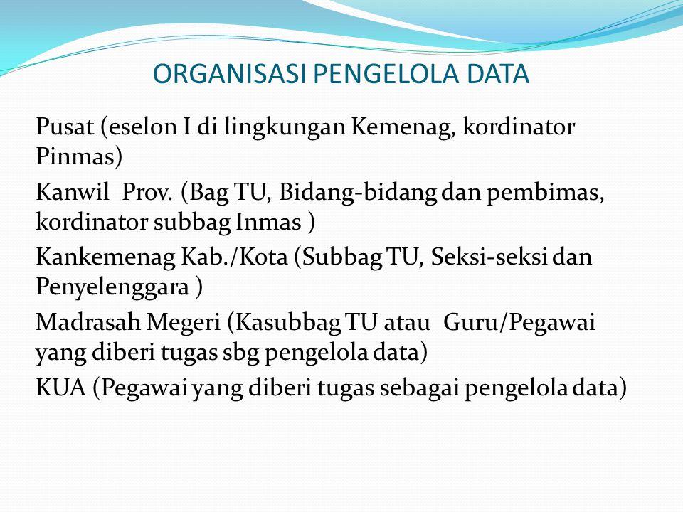 ORGANISASI PENGELOLA DATA