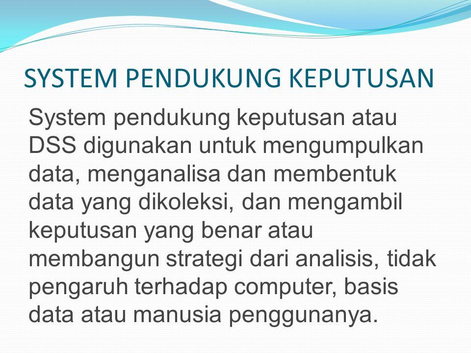 SYSTEM PENDUKUNG KEPUTUSAN