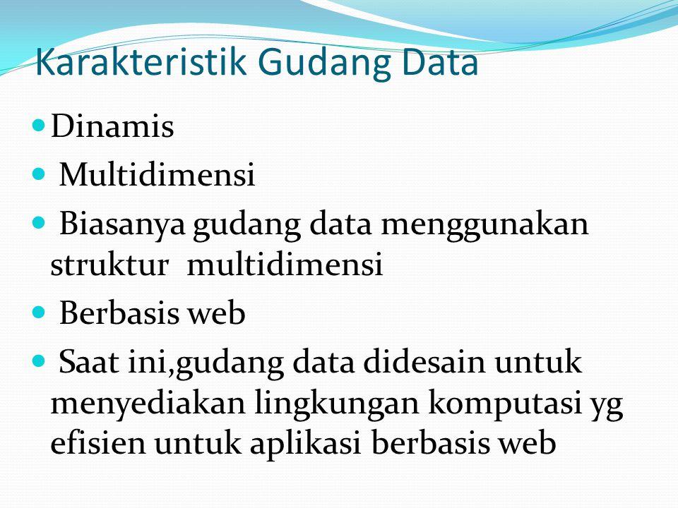 Karakteristik Gudang Data