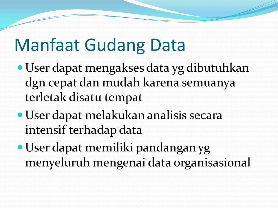 Manfaat Gudang Data User dapat mengakses data yg dibutuhkan dgn cepat dan mudah karena semuanya terletak disatu tempat.